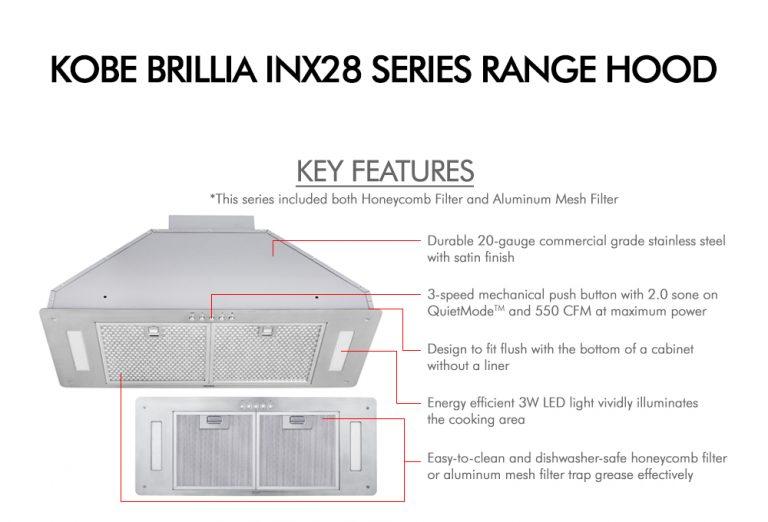INX28 SQH-700-1 Series (Key Features)