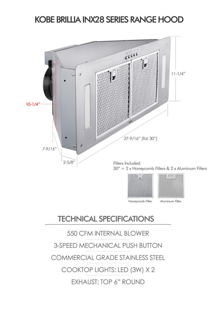 INX28 SQH-700-1 Series (Dimensions & Specifications)
