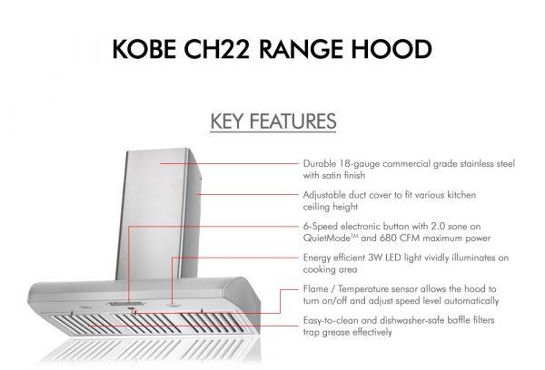 CH22 SQB6-WM-XX Series (Key Features)