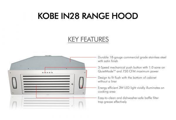IN28 SQB-XX Series (Key Features)