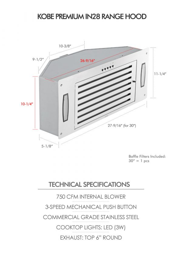 IN28 SQB-XX Series (Dimensions & Specifications)