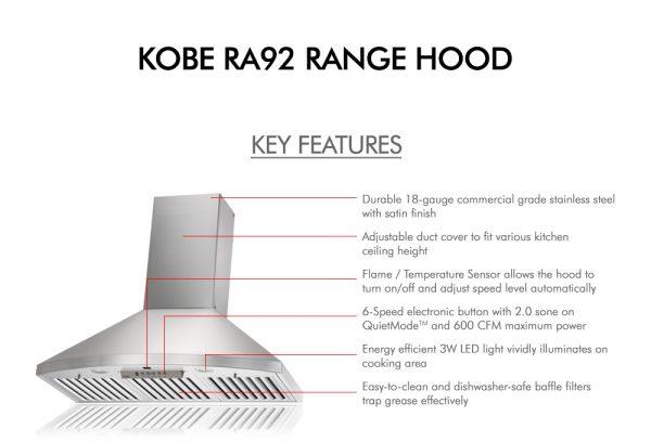 RA92 SQB6-XX Series (Key Features)