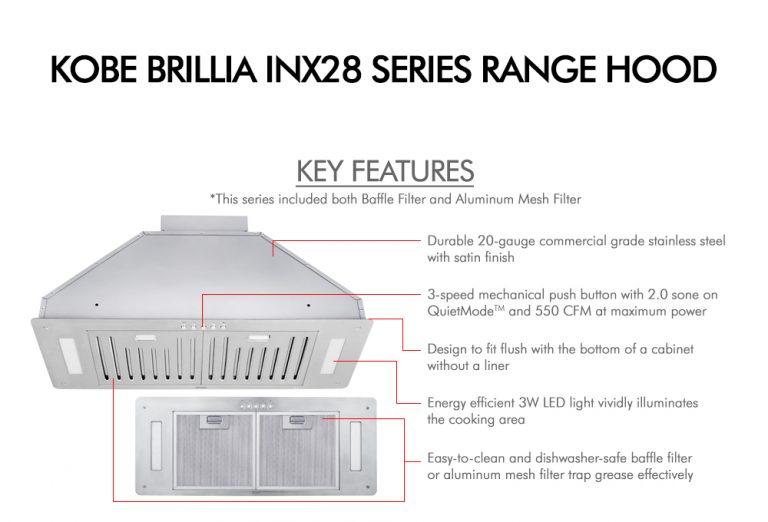 INX28 SQB-700-1 Series (Key Features)