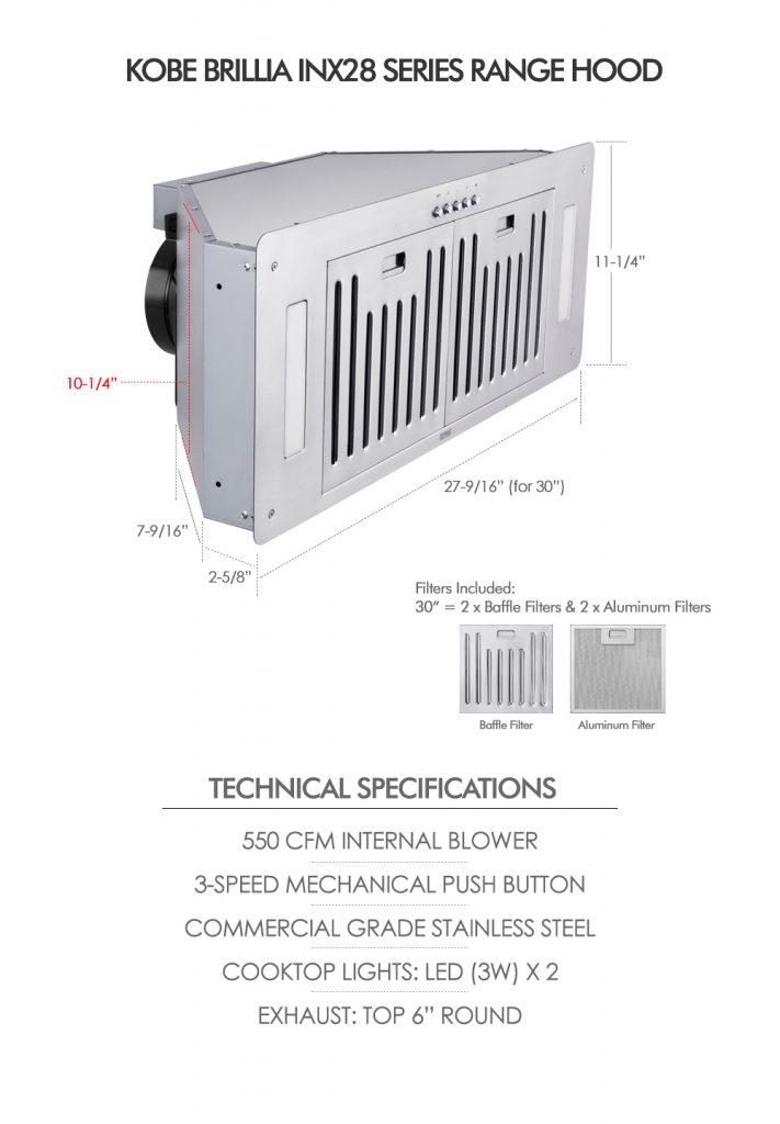 INX28 SQB-700-1 Series (Dimensions & Specifications)