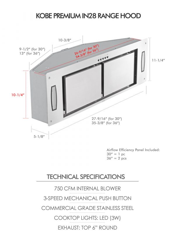 IN28 SQP-XX Series (Dimensions & Specifications)